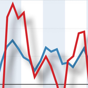 Arkansas GDP Grows 2.5% in Q1
