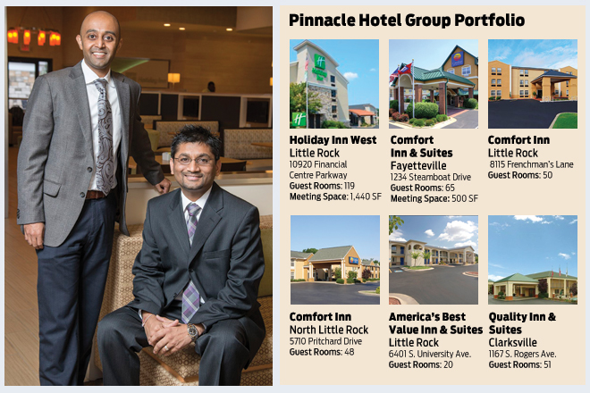 Pinnacle Group Bringing Hilton Garden To Downtown Little Rock
