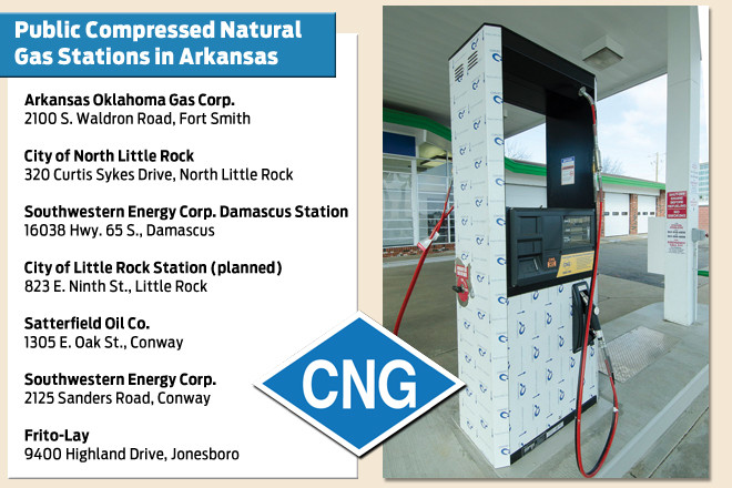 Little Rock CNG Station Will Bring Total To 7 in Arkansas ...