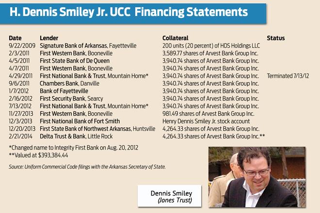 H Dennis Smiley Jr
