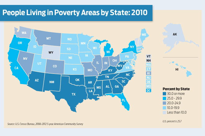 Population Rises In U S Poverty Areas Arkansas Up Nearly