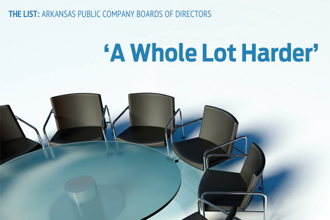 Public Company Board Service Can Mean Lots of Work and Risk