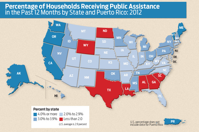 importance of welfare as a public assistance By using welfare programs immigrants may strain public resources,  moreover,  welfare benefits can often be consumed by all members of the.