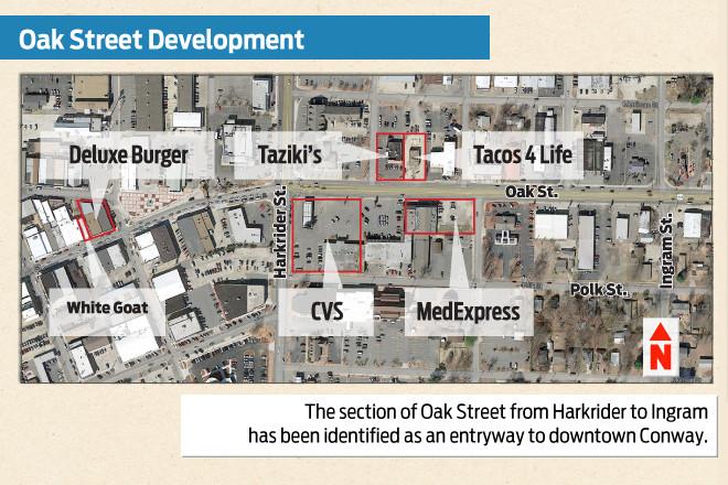 developers reimagine conway s oak street arkansas business news