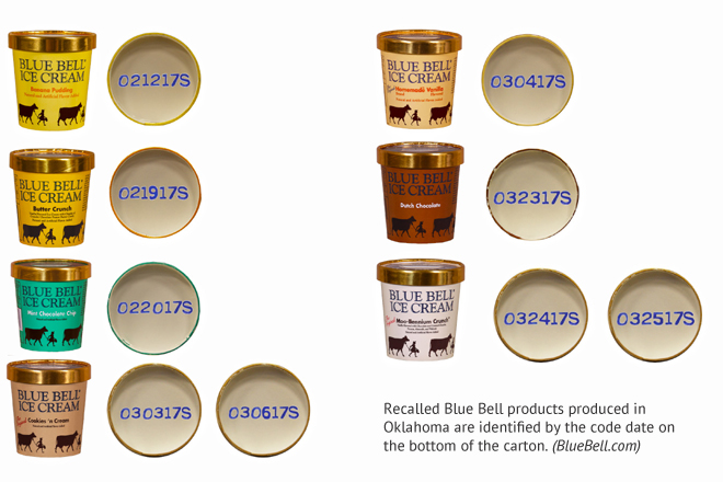 Blue Bell Expands Recall of Ice Cream Made at Oklahoma Plant