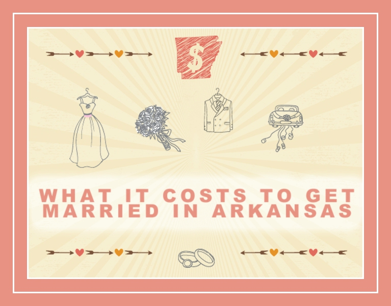 what it costs to get married in arkansas