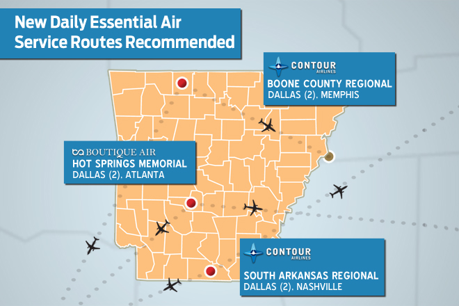 3 Arkansas Airports Await Approval of New Airline Contracts