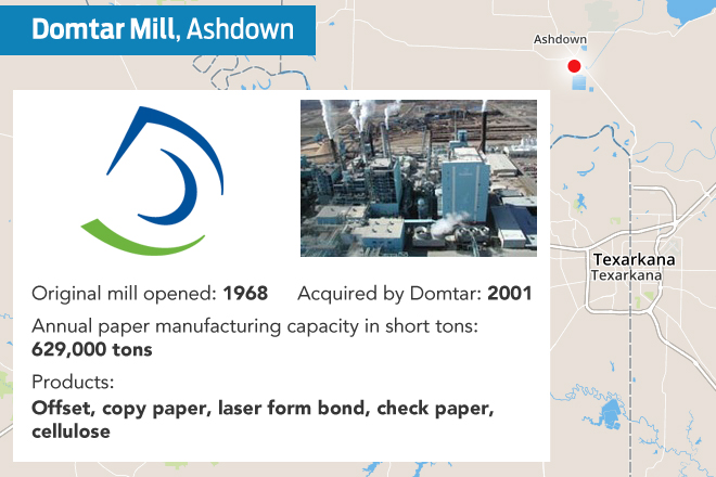 Domtar Mill At Ashdown Takes On 160m Conversion Arkansas Business