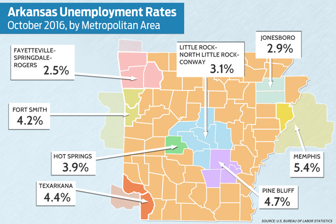 Kentucky Jobless Rate Continues Steady Overall Decline