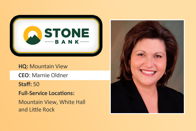 U.S. Judge Dismisses Stone Bank Fraud Case