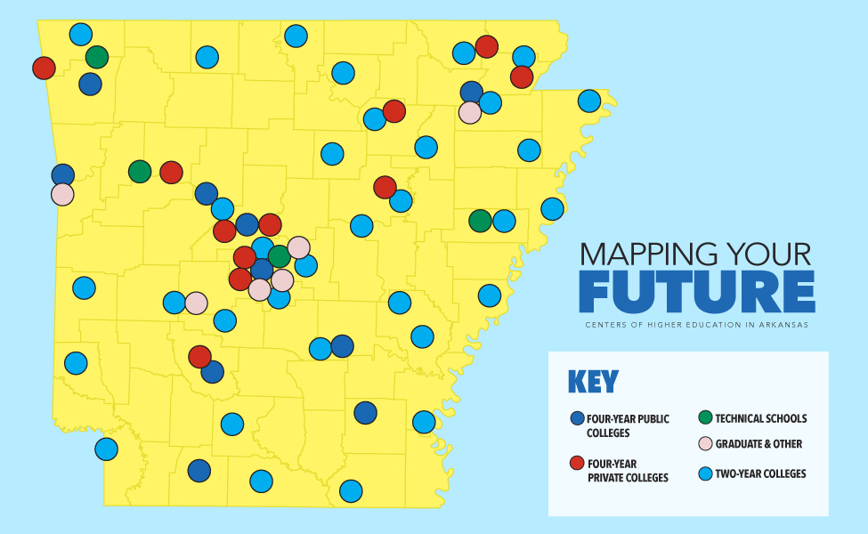 Arkansas Next Mapping Your Future 2018