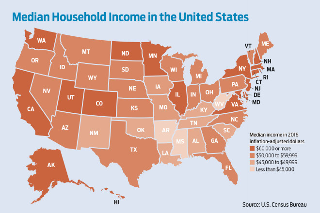 Median Household Income Rises 5.6 Percent in Arkansas ...